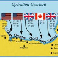 Quel est le nom de l'opération militaire du débarquement en Normandie ?